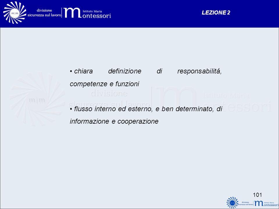 chiara definizione di responsabilitá, competenze e funzioni flusso interno ed esterno, e ben determinato, di informazione e cooperazione LEZIONE 2 101