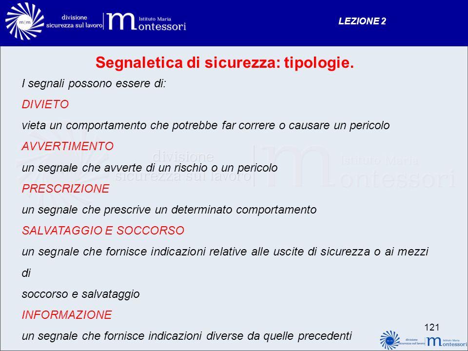 LEZIONE 2 121 Segnaletica di sicurezza: tipologie.