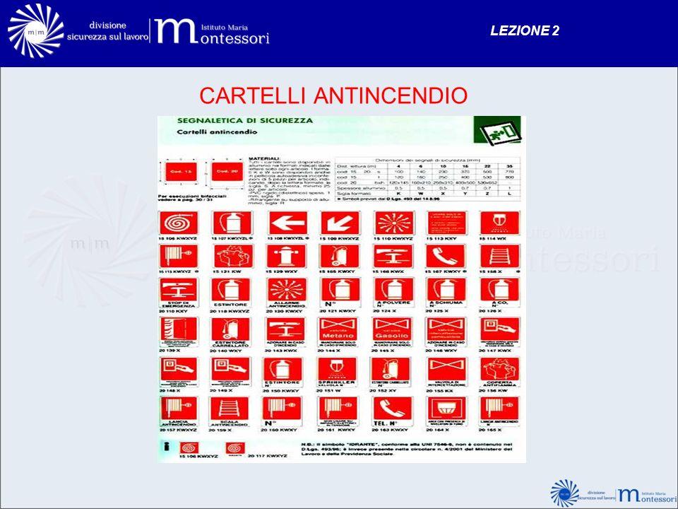 CARTELLI ANTINCENDIO LEZIONE 2