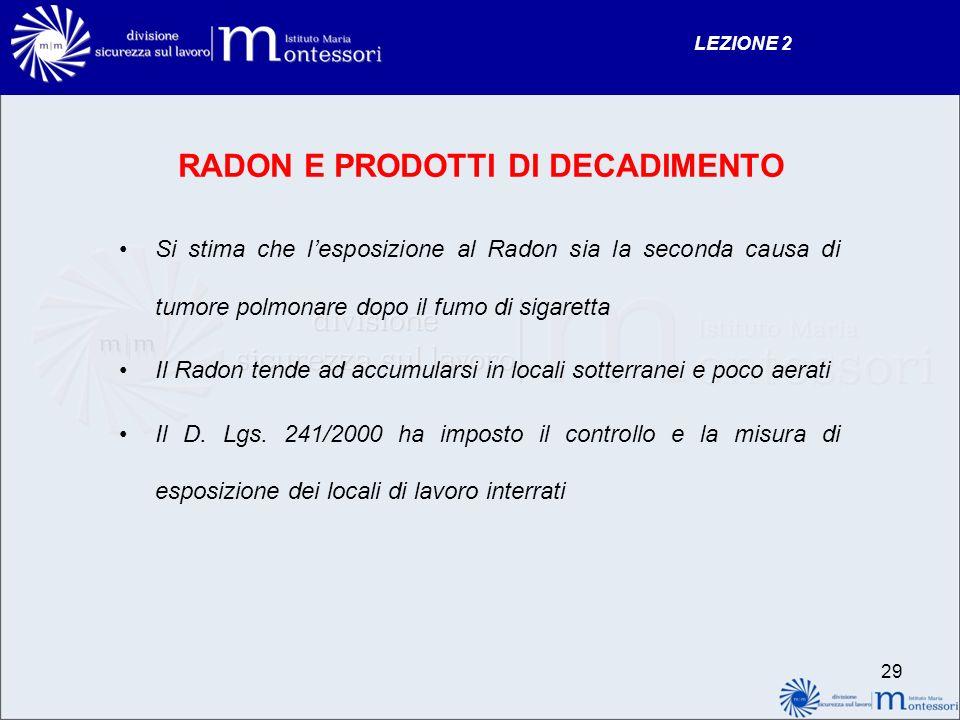 RADON E PRODOTTI DI DECADIMENTO Si stima che lesposizione al Radon sia la seconda causa di tumore polmonare dopo il fumo di sigaretta Il Radon tende ad accumularsi in locali sotterranei e poco aerati Il D.