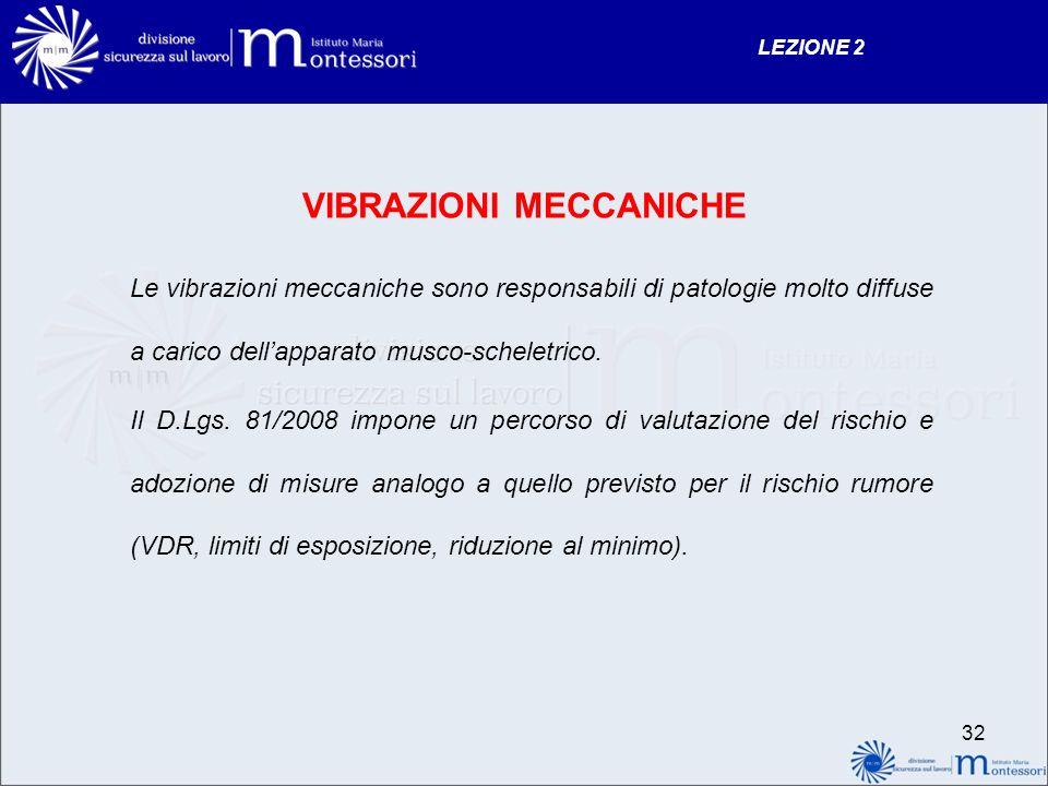 LEZIONE 2 VIBRAZIONI MECCANICHE Le vibrazioni meccaniche sono responsabili di patologie molto diffuse a carico dellapparato musco-scheletrico.