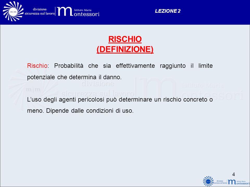 LEZIONE 2 115 Il Piano operativo di Sicurezza (POS) dovrà contenere gli elementi di base elencati dallart.