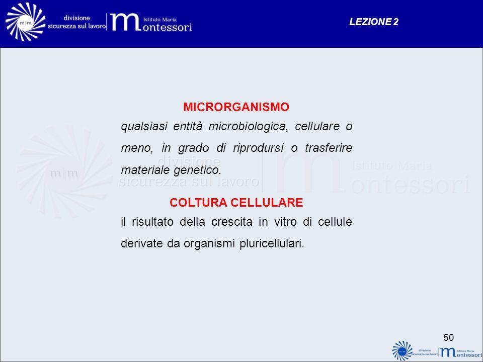 LEZIONE 2 50 MICRORGANISMO qualsiasi entità microbiologica, cellulare o meno, in grado di riprodursi o trasferire materiale genetico.