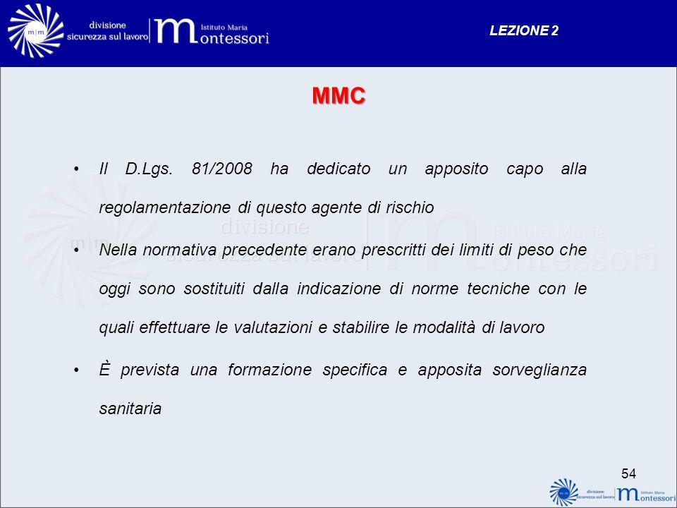 MMC Il D.Lgs.