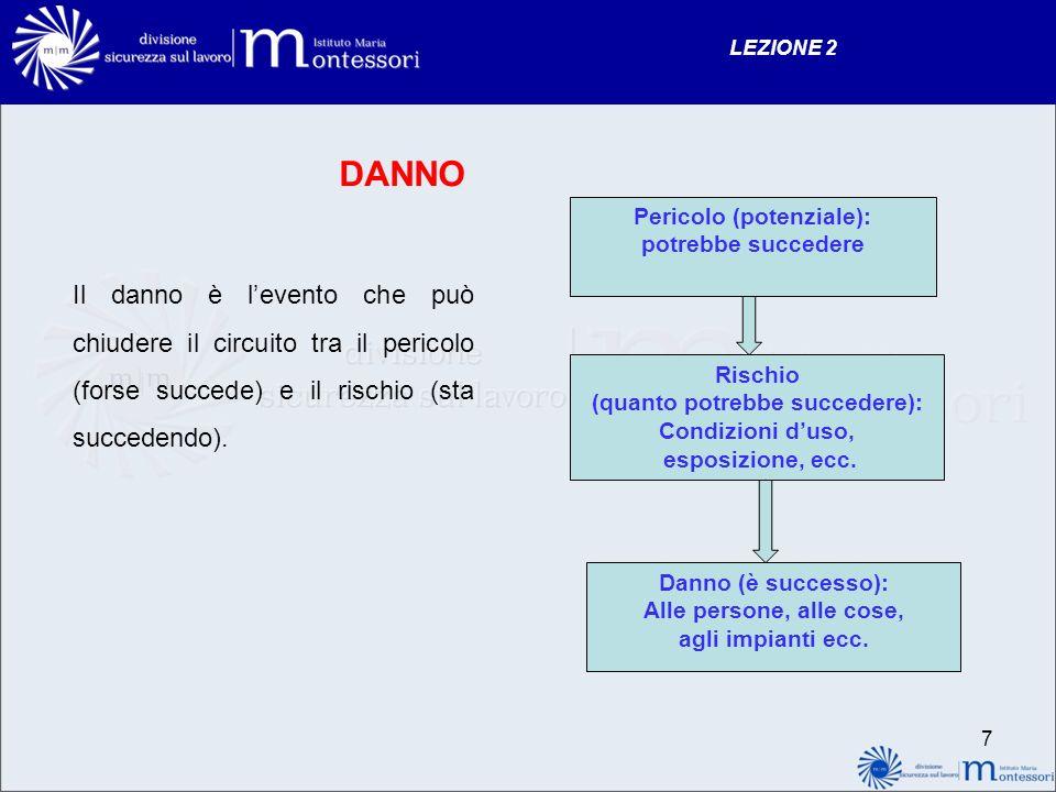 ALTRI RISCHI PROFESSIONALI LEZIONE 2 48