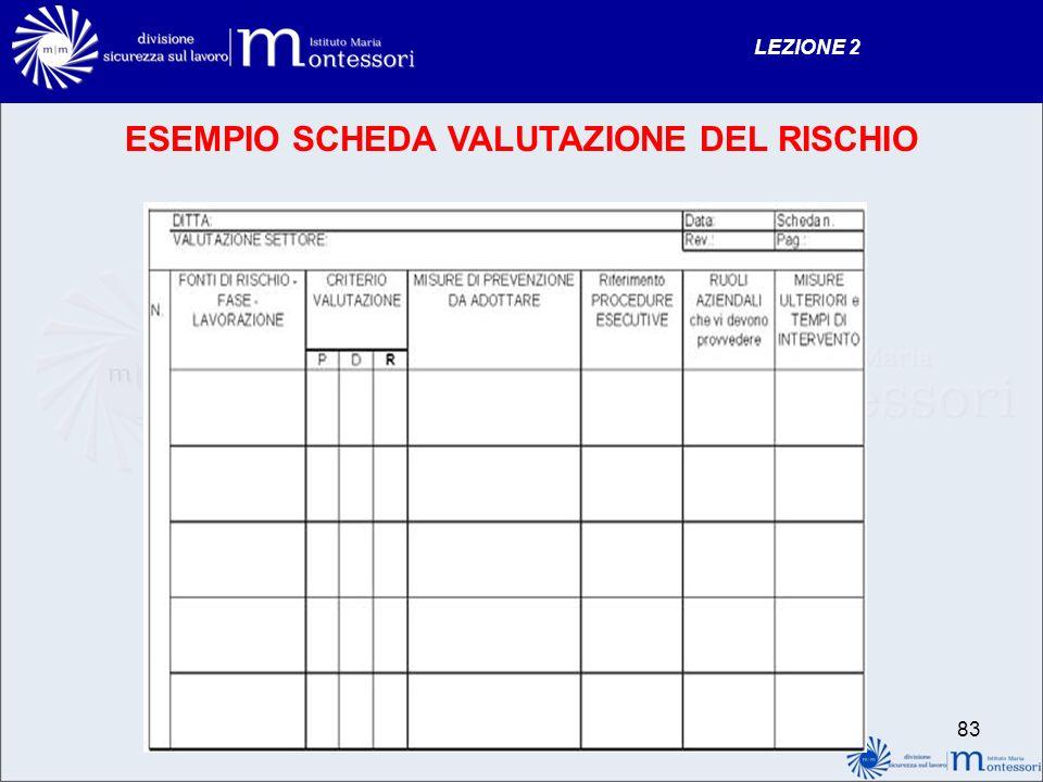 LEZIONE 2 83 ESEMPIO SCHEDA VALUTAZIONE DEL RISCHIO