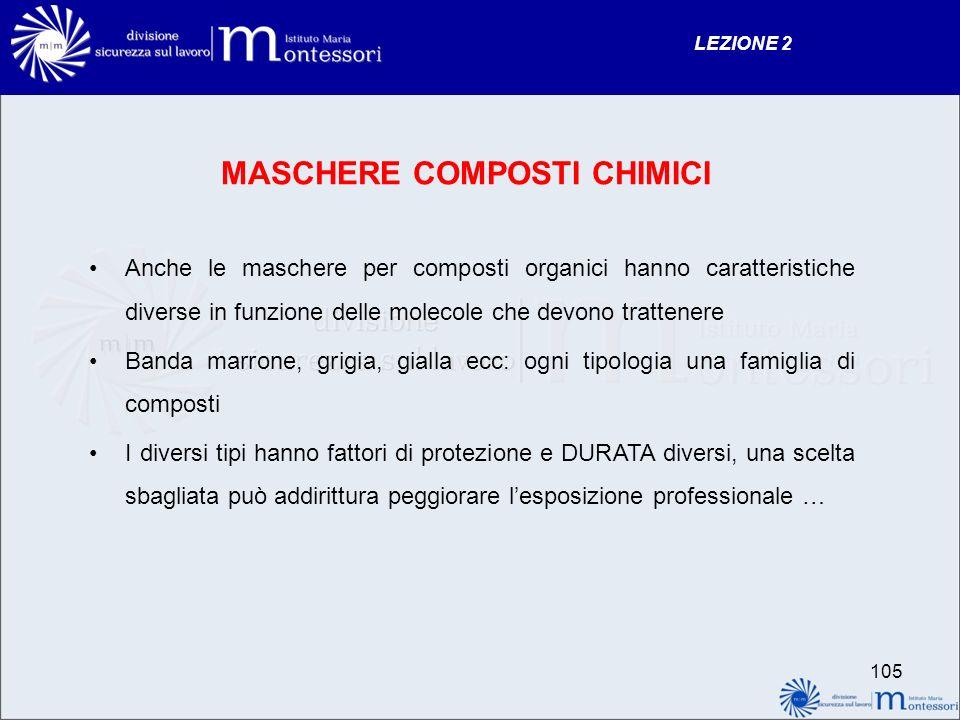 LEZIONE 2 105 MASCHERE COMPOSTI CHIMICI Anche le maschere per composti organici hanno caratteristiche diverse in funzione delle molecole che devono tr