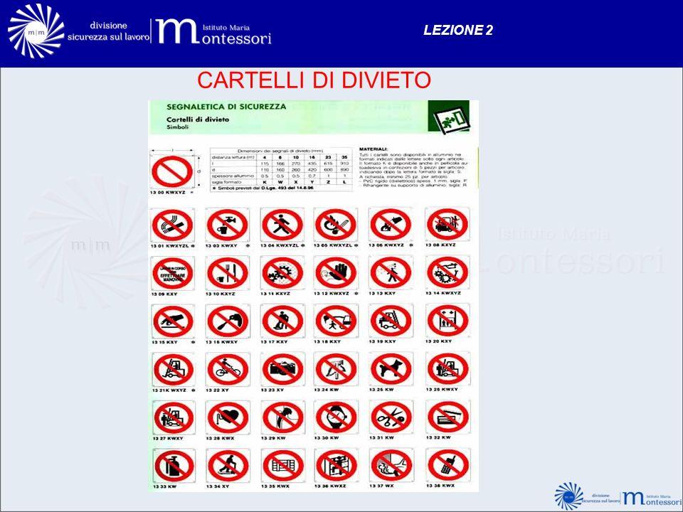LEZIONE 2 CARTELLI DI DIVIETO