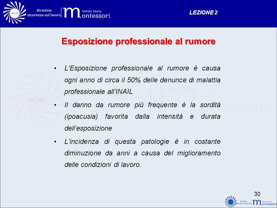 Esposizione professionale al rumore LEsposizione professionale al rumore è causa ogni anno di circa il 50% delle denunce di malattia professionale all