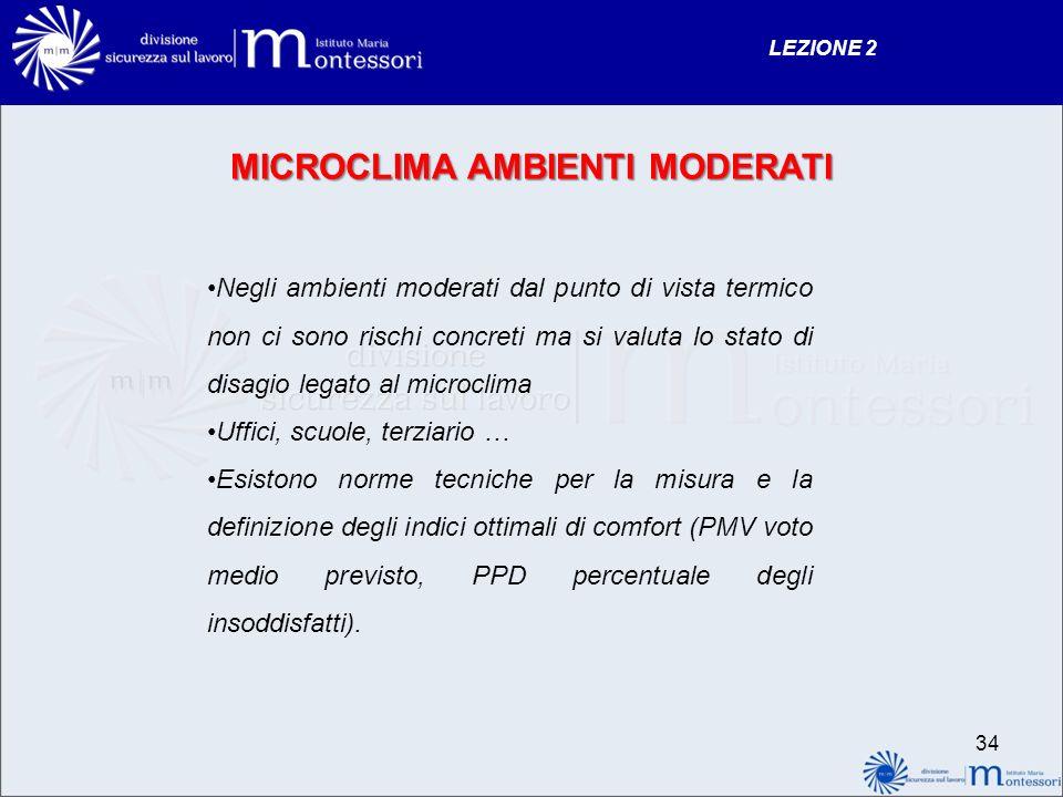 MICROCLIMA AMBIENTI MODERATI Negli ambienti moderati dal punto di vista termico non ci sono rischi concreti ma si valuta lo stato di disagio legato al