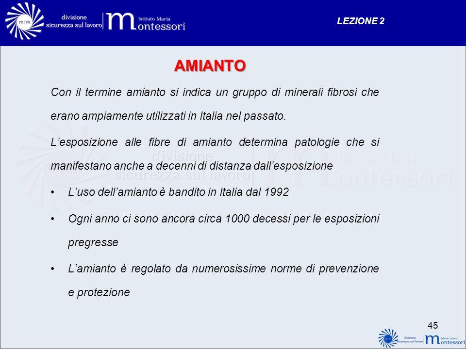 AMIANTO Con il termine amianto si indica un gruppo di minerali fibrosi che erano ampiamente utilizzati in Italia nel passato. Lesposizione alle fibre