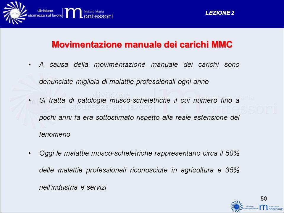 Movimentazione manuale dei carichi MMC A causa della movimentazione manuale dei carichi sono denunciate migliaia di malattie professionali ogni anno S