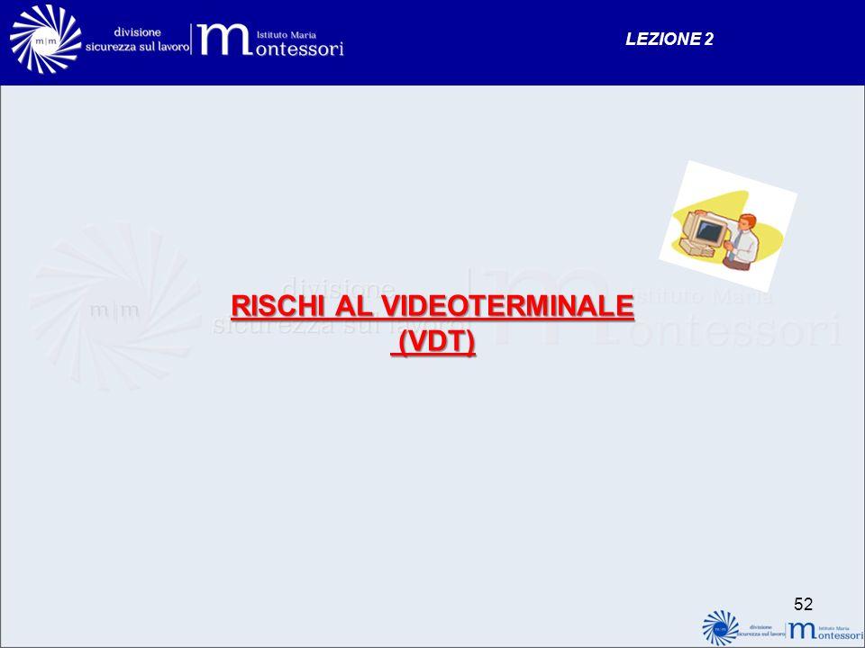 RISCHI AL VIDEOTERMINALE (VDT) (VDT) LEZIONE 2 52