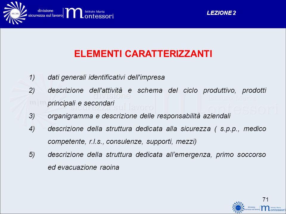 ELEMENTI CARATTERIZZANTI 1)dati generali identificativi dell'impresa 2)descrizione dell'attività e schema del ciclo produttivo, prodotti principali e