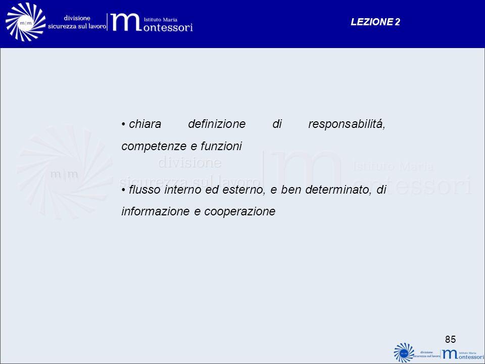 chiara definizione di responsabilitá, competenze e funzioni flusso interno ed esterno, e ben determinato, di informazione e cooperazione LEZIONE 2 85