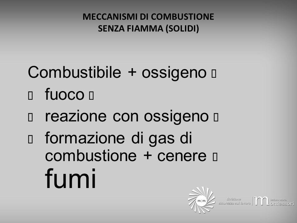 MECCANISMI DI COMBUSTIONE CON FIAMMA (LIQUIDI) Combustibile + ossigeno fuoco evaporazione con frazioni volatili formazione gas e vapori infiammabili r
