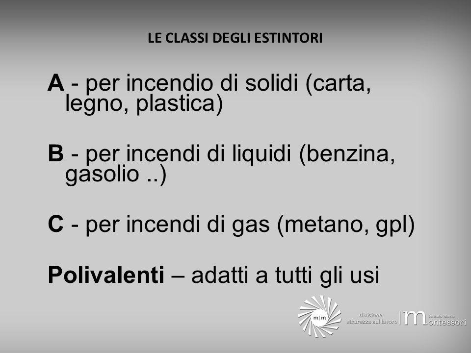 LE CLASSI DI FUOCO A - combustibile tradizionale (legno, carta, abiti ecc.) B - liquidi infiammabili (benzina, cherosene, olio, solventi ecc.) C - app