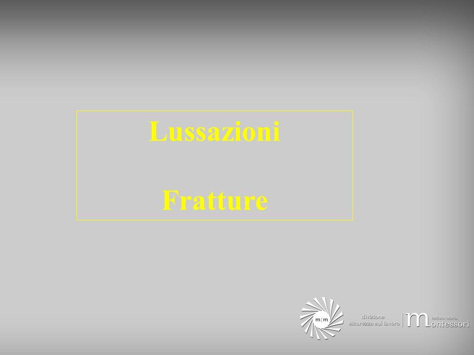 Lussazione E lo spostamento permanente delle estremità ossee di una articolazione per rottura dei legamenti.