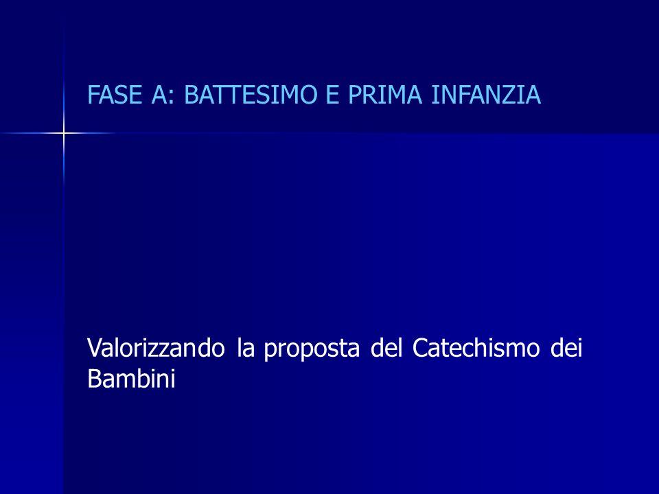 FASE A: BATTESIMO E PRIMA INFANZIA Valorizzando la proposta del Catechismo dei Bambini