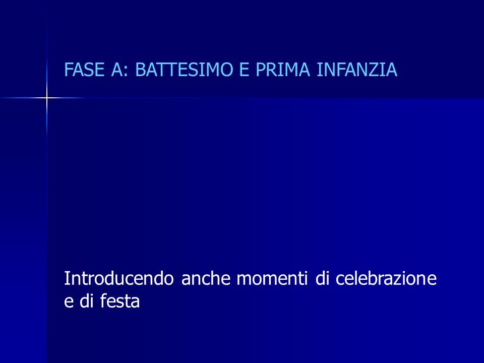FASE A: BATTESIMO E PRIMA INFANZIA Introducendo anche momenti di celebrazione e di festa