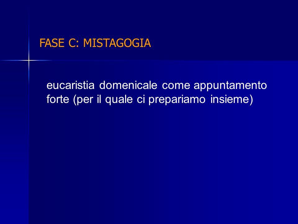 FASE C: MISTAGOGIA eucaristia domenicale come appuntamento forte (per il quale ci prepariamo insieme)