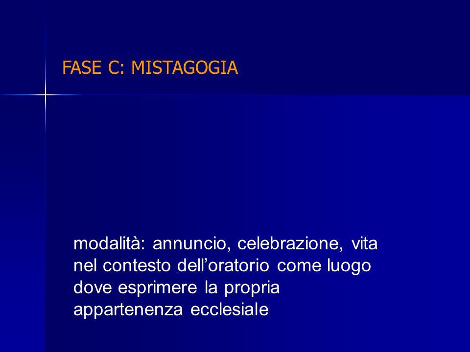 FASE C: MISTAGOGIA modalità: annuncio, celebrazione, vita nel contesto delloratorio come luogo dove esprimere la propria appartenenza ecclesiale