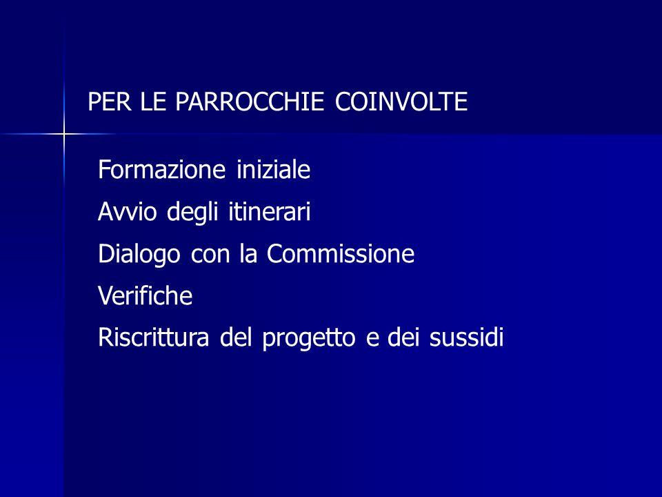 PER LE PARROCCHIE COINVOLTE Formazione iniziale Avvio degli itinerari Dialogo con la Commissione Verifiche Riscrittura del progetto e dei sussidi