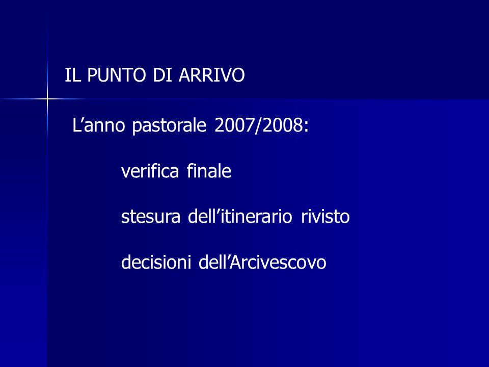 IL PUNTO DI ARRIVO Lanno pastorale 2007/2008: verifica finale stesura dellitinerario rivisto decisioni dellArcivescovo