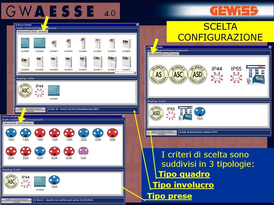 I criteri di scelta sono suddivisi in 3 tipologie: Tipo quadro Tipo involucro Tipo prese SCELTA CONFIGURAZIONE
