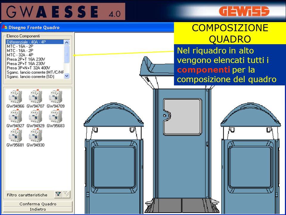 COMPOSIZIONE QUADRO Nel riquadro in alto vengono elencati tutti i componenti per la composizione del quadro