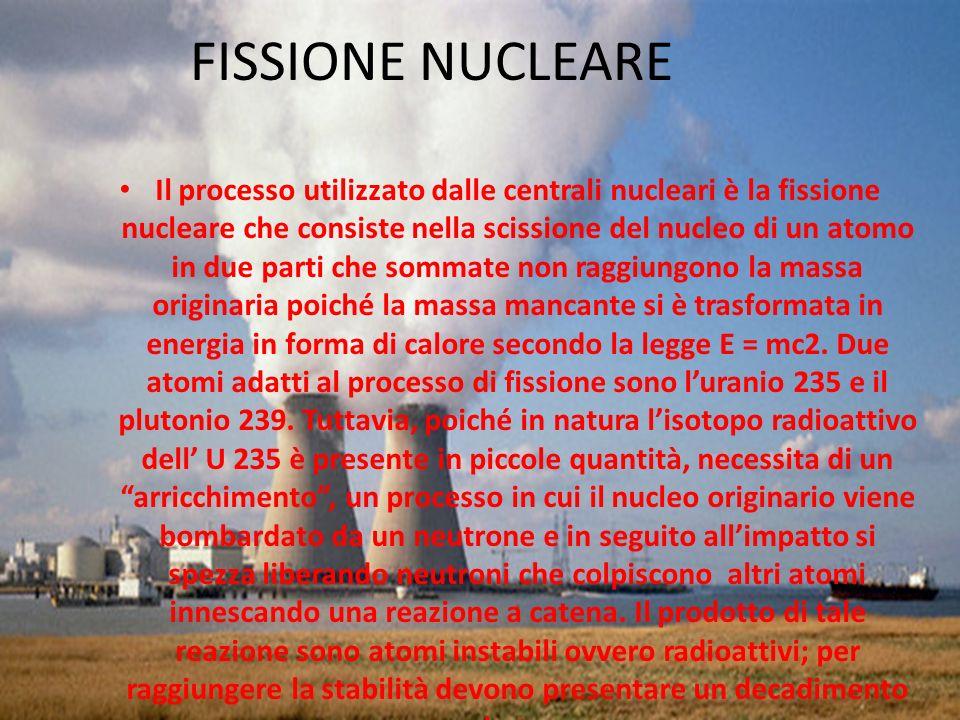 FISSIONE NUCLEARE Il processo utilizzato dalle centrali nucleari è la fissione nucleare che consiste nella scissione del nucleo di un atomo in due par