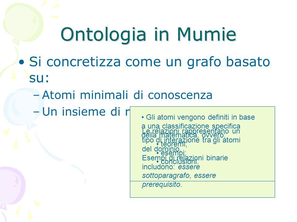 Ontologia in Mumie Si concretizza come un grafo basato su: –Atomi minimali di conoscenza –Un insieme di relazioni Gli atomi vengono definiti in base a una classificazione specifica della matematica, ovvero: teoremi; esempi; conclusioni.