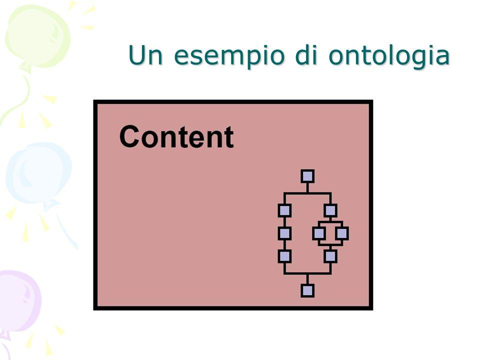 Un esempio di ontologia