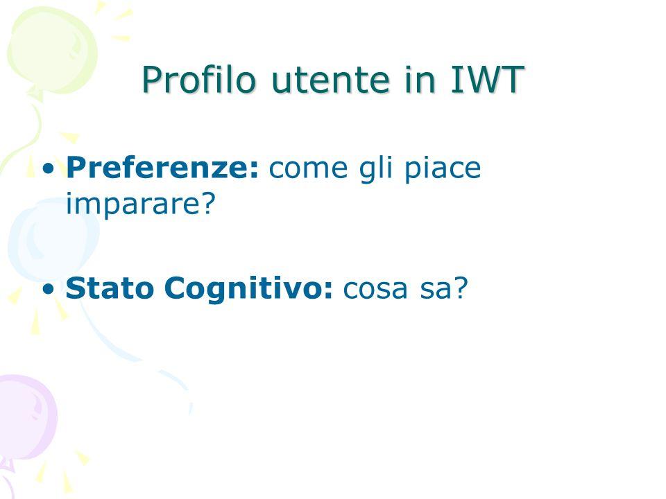 Profilo utente in IWT Preferenze: come gli piace imparare Stato Cognitivo: cosa sa