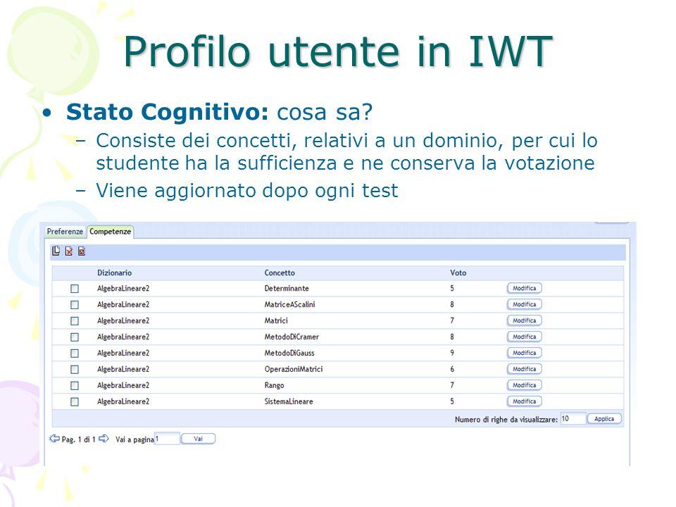 Profilo utente in IWT Stato Cognitivo: cosa sa.