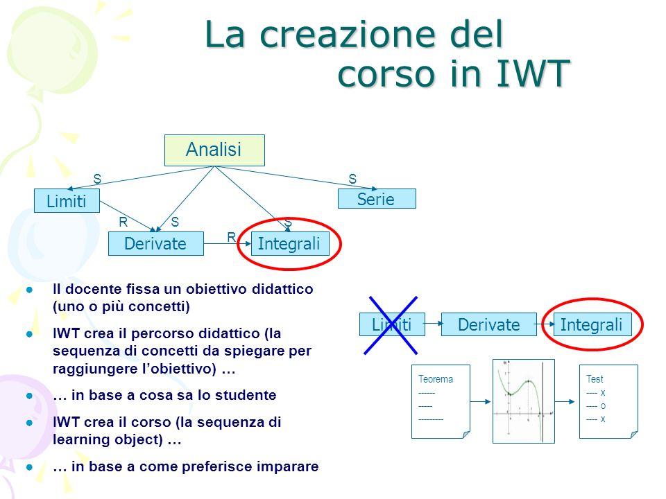 La creazione del corso in IWT Il docente fissa un obiettivo didattico (uno o più concetti) IWT crea il percorso didattico (la sequenza di concetti da spiegare per raggiungere lobiettivo) … … in base a cosa sa lo studente IWT crea il corso (la sequenza di learning object) … … in base a come preferisce imparare Limiti Integrali Serie Derivate Analisi R R S S S S LimitiIntegraliDerivate Teorema ------ ----- --------- Spiegazioni ------ ----- --------- Test ---- x ---- o ---- x