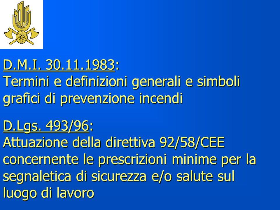D.M.I.30.11.1983: Termini e definizioni generali e simboli grafici di prevenzione incendi D.Lgs.