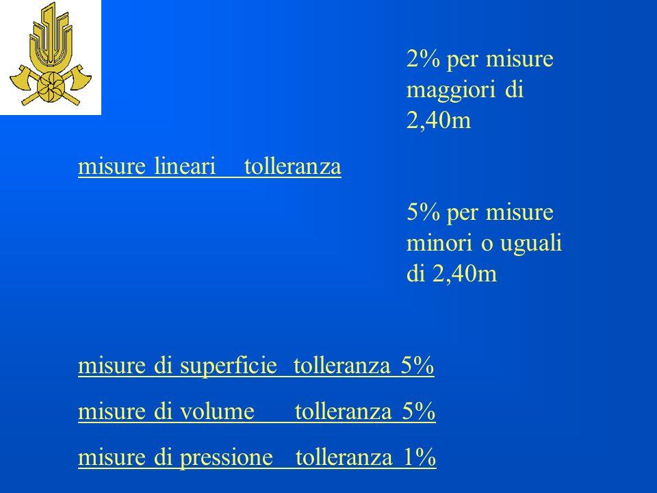 2% per misure maggiori di 2,40m misure lineari tolleranza 5% per misure minori o uguali di 2,40m misure di superficie tolleranza 5% misure di volume tolleranza 5% misure di pressione tolleranza 1%