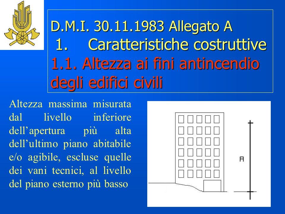 D.M.I.30.11.1983 Allegato A 1. Caratteristiche costruttive 1.1.