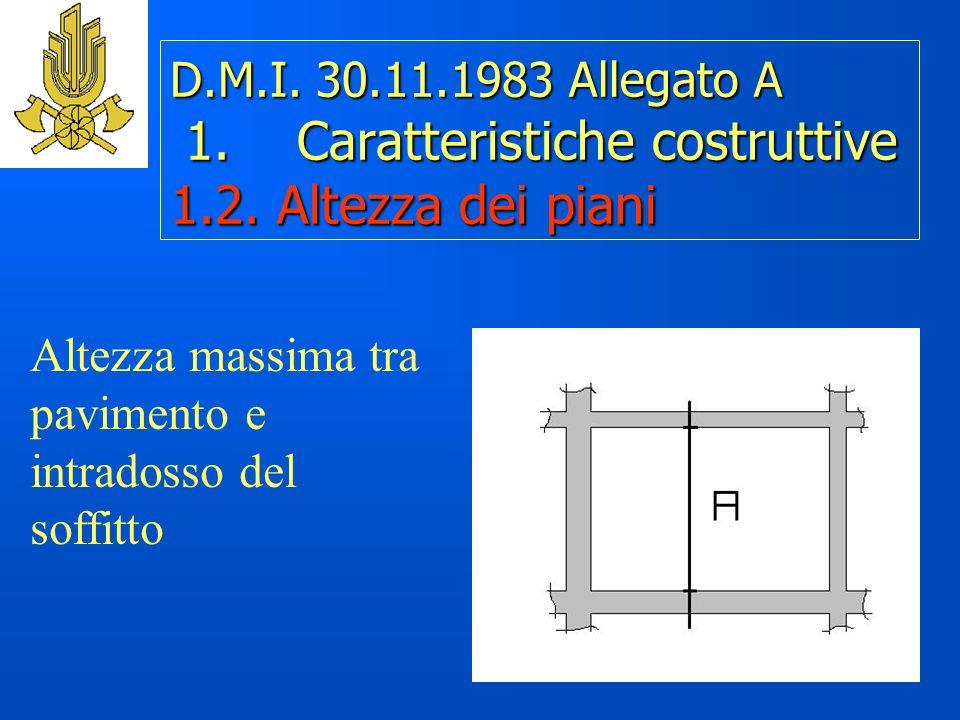 D.M.I.30.11.1983 Allegato A 1. Caratteristiche costruttive 1.2.
