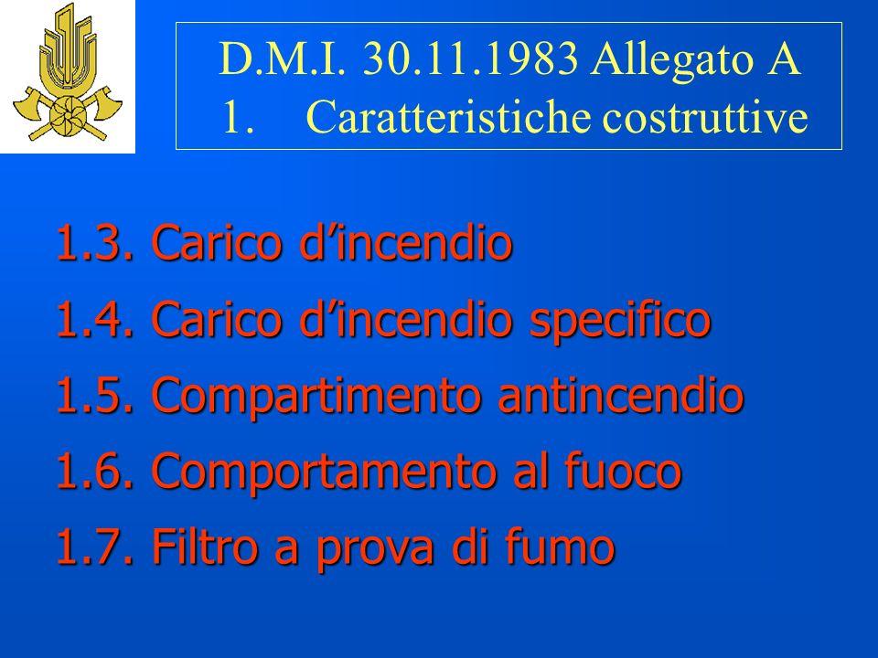 1.3.Carico dincendio 1.4. Carico dincendio specifico 1.5.
