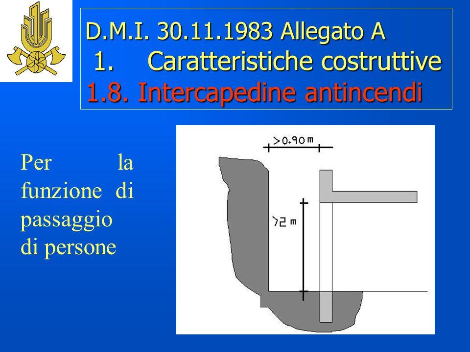 D.M.I.30.11.1983 Allegato A 1. Caratteristiche costruttive 1.8.