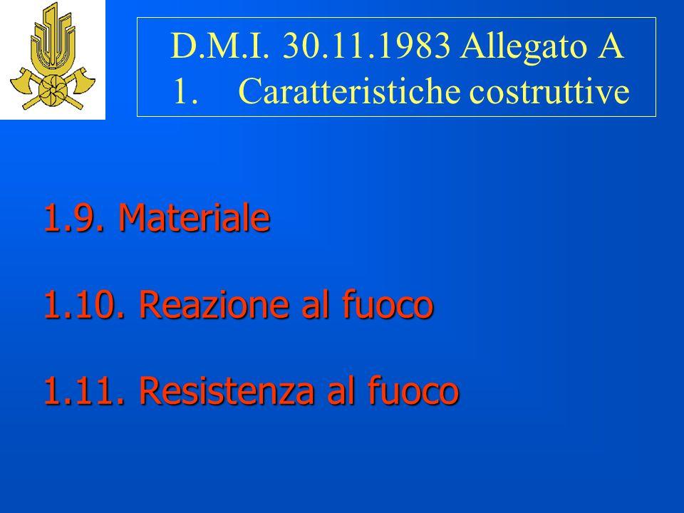 1.9.Materiale 1.10. Reazione al fuoco 1.11. Resistenza al fuoco D.M.I.