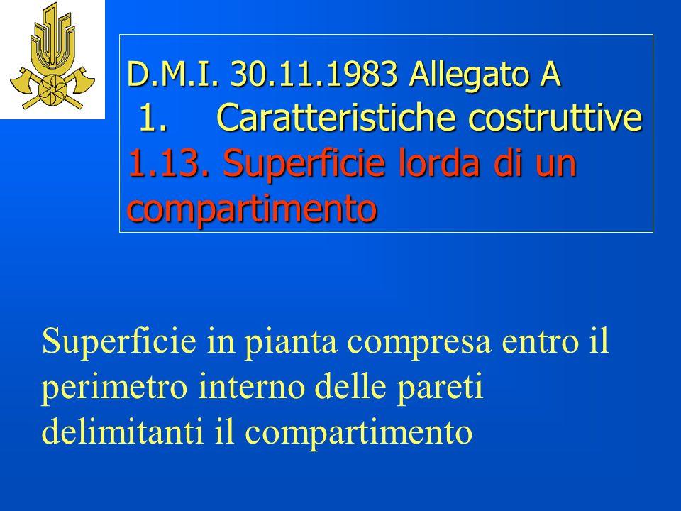 D.M.I.30.11.1983 Allegato A 1. Caratteristiche costruttive 1.13.