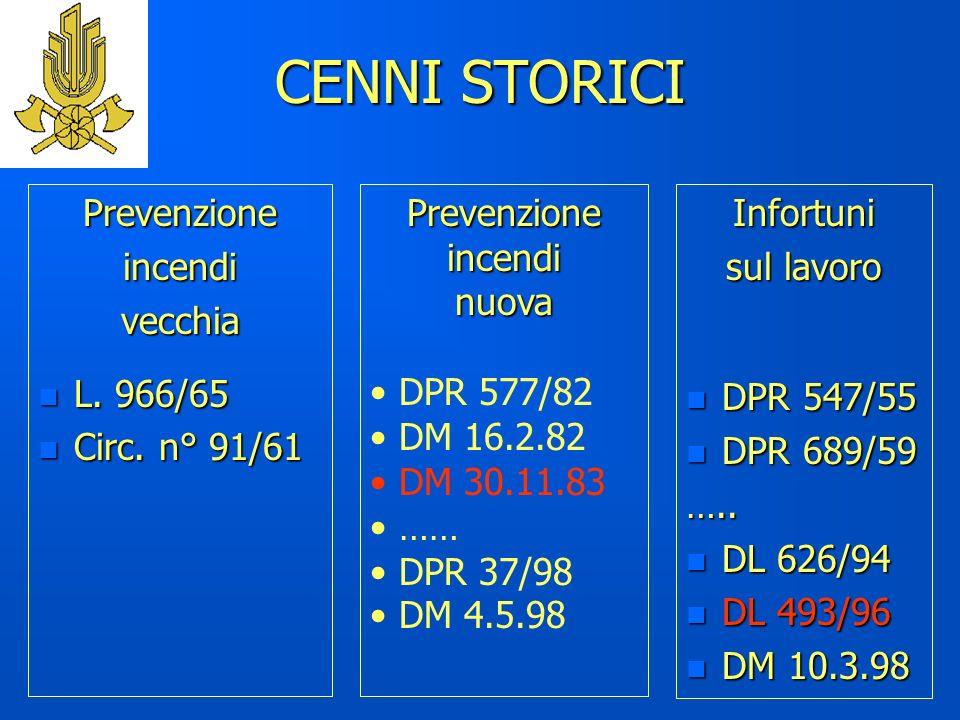 CENNI STORICI Infortuni sul lavoro n DPR 547/55 n DPR 689/59 …..