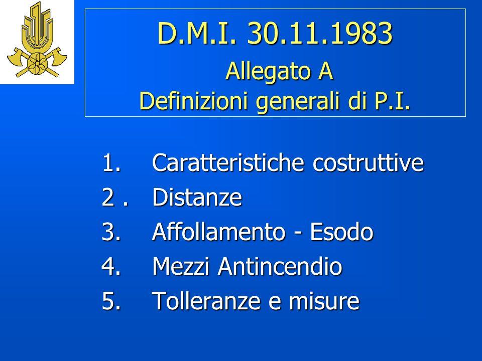 D.M.I.30.11.1983 Allegato A Definizioni generali di P.I.