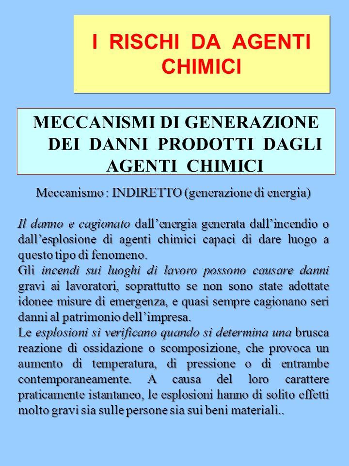 I RISCHI DA AGENTI CHIMICI MECCANISMI DI GENERAZIONE DEI DANNI PRODOTTI DAGLI AGENTI CHIMICI Meccanismo : INDIRETTO (generazione di energia) Il danno