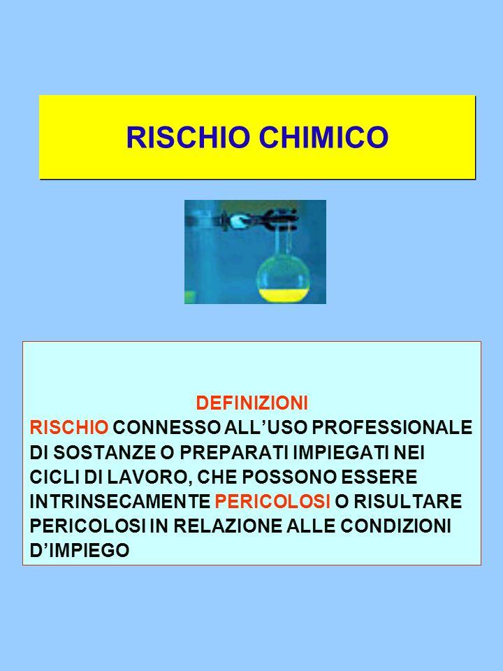 RISCHIO CHIMICO DEFINIZIONI RISCHIO CONNESSO ALLUSO PROFESSIONALE DI SOSTANZE O PREPARATI IMPIEGATI NEI CICLI DI LAVORO, CHE POSSONO ESSERE INTRINSECA