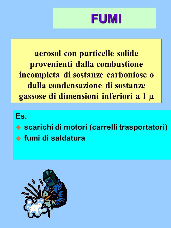 aerosol con particelle solide provenienti dalla combustione incompleta di sostanze carboniose o dalla condensazione di sostanze gassose di dimensioni