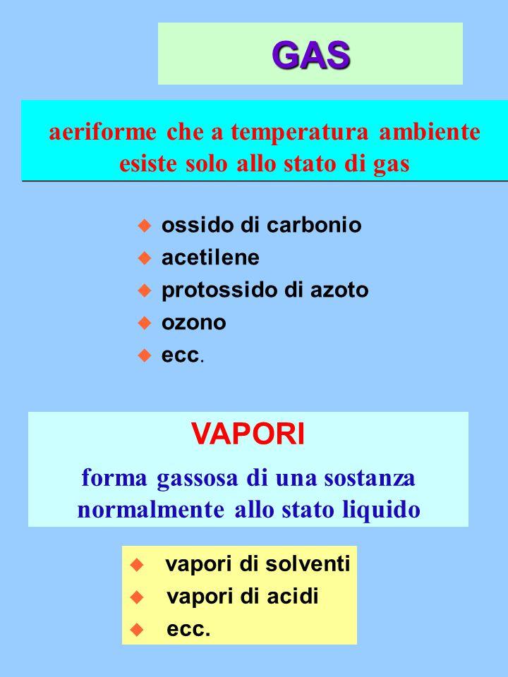 aeriforme che a temperatura ambiente esiste solo allo stato di gas u ossido di carbonio u acetilene u protossido di azoto u ozono ecc. VAPORI forma ga